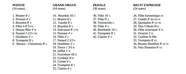 Composition orgue Voiron