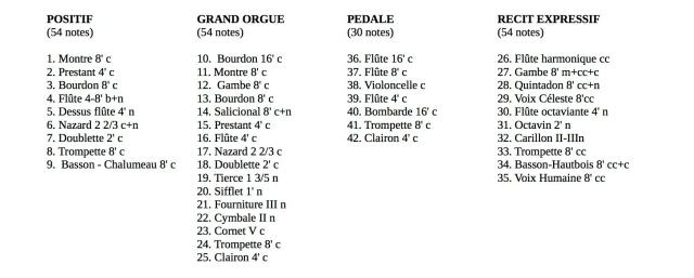 Composition orgue Voiron